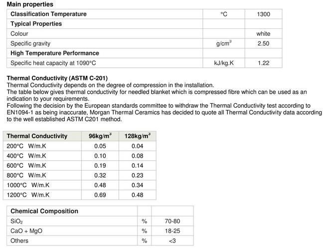 Refractory fiber SUPERWOOL 607 HT BULK  Refractory lining materials